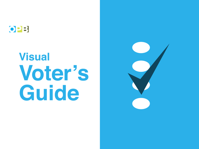 Just remember, you actually need to fill in the bubbles on your ballot, not check them like we have here. Happy voting!
